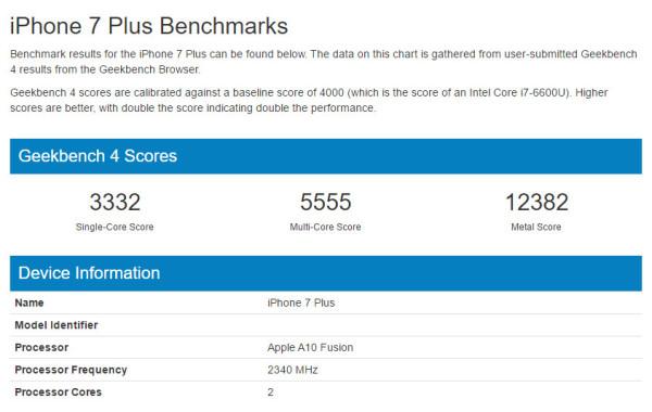 恐怖至极的性能 苹果A11芯片跑分碾压安卓