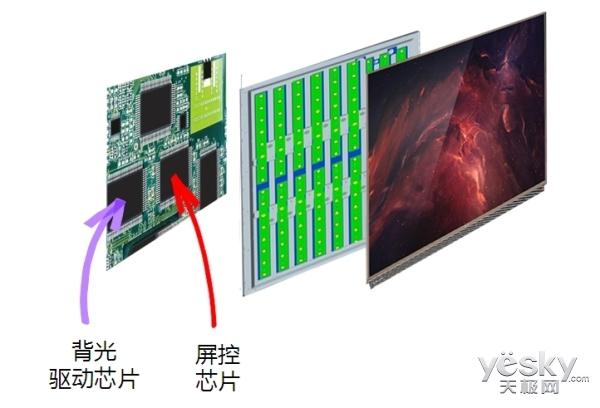 三大亮点改变'视'界 康佳R1变频电视大揭秘