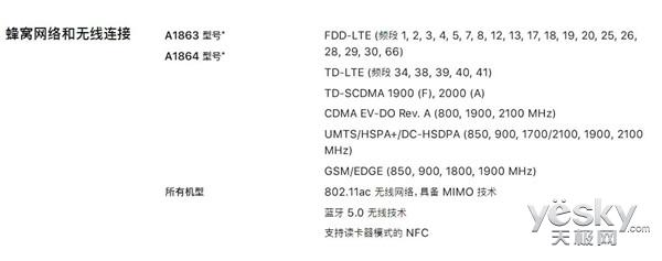 敲黑板:港版iphoneX还是不支持电信网络