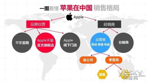 iPhone8天猫首发9月15开售 抢到享12期免息