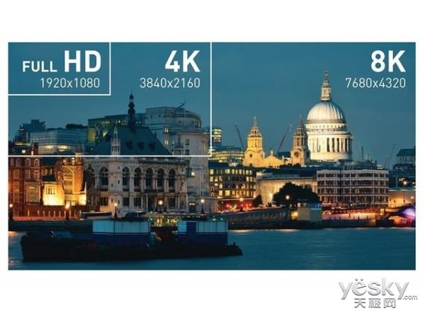 4K技术夭折,8K分辨率技术才是未来?