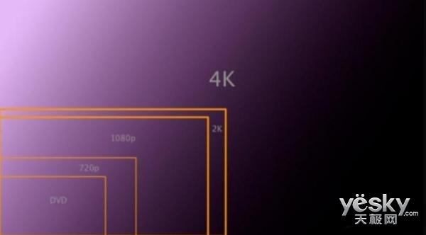 超高分辨率的显示器到底该不该买?