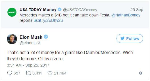 马斯克并不担心戴姆勒1投资电动车10亿美元