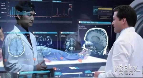智能医疗是否成为AI蓝海中下一个明珠?