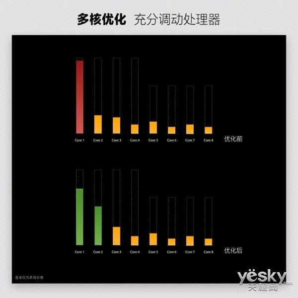 OPPO R11王者荣耀周年庆限量版火爆预约中