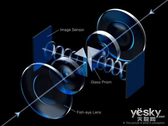 4K视频一键360°全景相机RICOH THETA V上市
