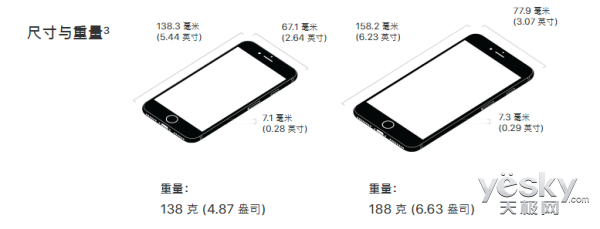 128G iPhone7和iPhone7 Plus 32G哪个好?
