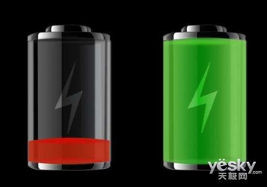 这么多年了,为何电池技术不突破?