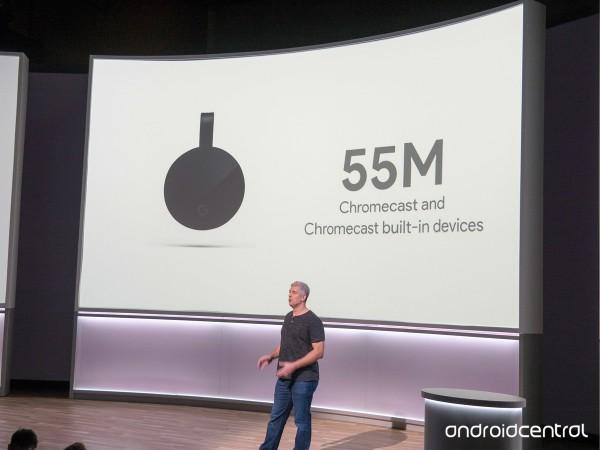 谷歌Chromecast累计销量突破5500万台