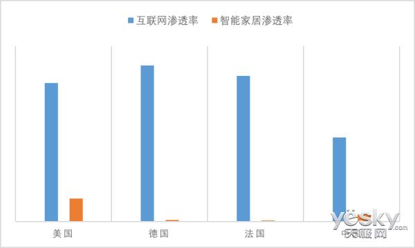 中国学者为AI测智商 智能电视排名在哪里?