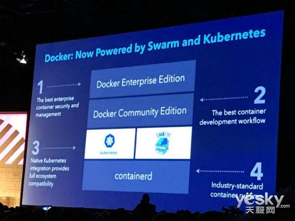 Docker欧洲大会宣布 支持Kubernetes和Swarm