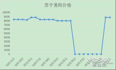 价格之中见江湖 双十一前夕电商平台的暗战