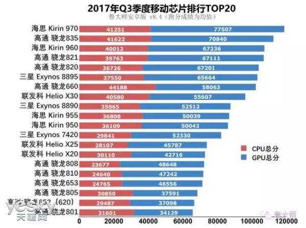 华为成为财富2017中国最具影响力创新公司