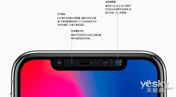 苹果:电量低于10% iPhoneX面容ID将不起作用