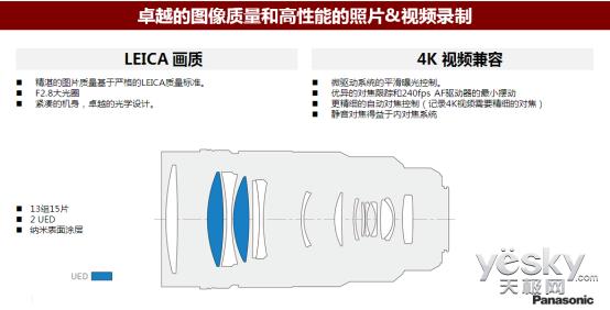 松下推出首款超长焦定焦镜头,等效400mm