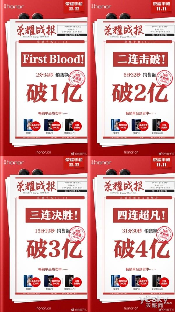 荣耀畅玩7X获天猫双11首时段销售三冠王