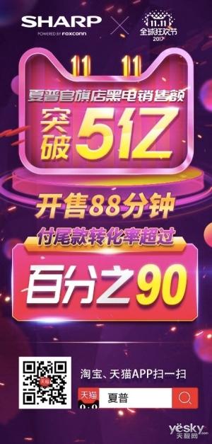 双11大捷――夏普黑电全渠道销售额破10亿!