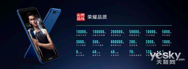 荣耀畅玩7X夺天猫双十一同档销量、额度双冠