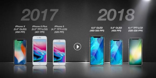 2018年三款iPhone标配全面屏和人脸识别
