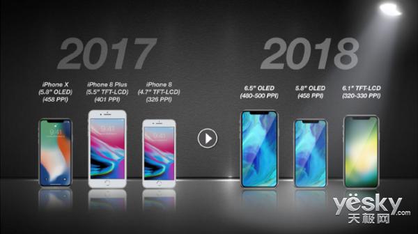 iPhone X也有plus版? 明年或将发布