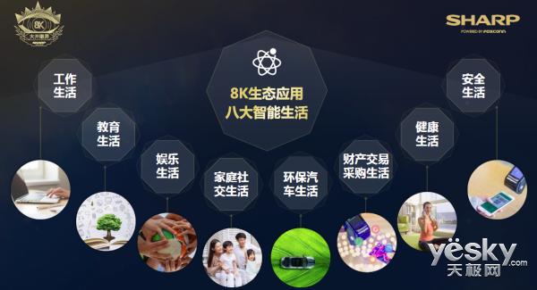 2018将现群雄逐鹿 夏普、京东方争相布局8K