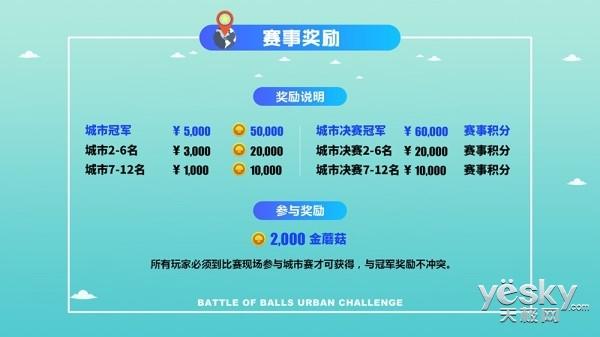 《球球大作战》城市挑战赛总决赛开战