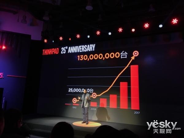 出于情怀而不止于情怀 ThinkPad 25周年典藏版发布 售价良心