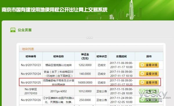 阿里江苏总部落户南京!马云8亿元在南京拿地