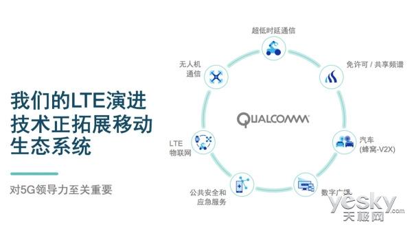 连接万物的5G正在加速向我们走来 原来这家公司是幕后推手