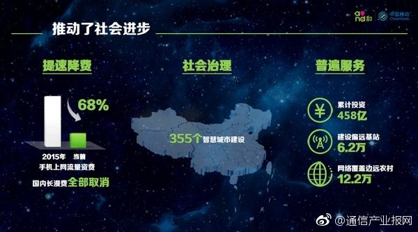 每日IT极热 中国移动流量资费已降68% 4G用户明年破7亿