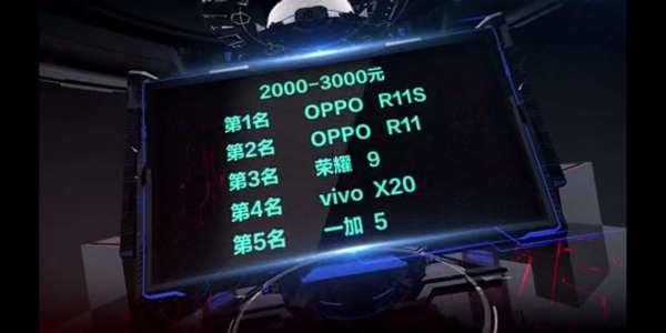 又霸榜了 OPPO R11s和R11领跑中国移动终端质量报告