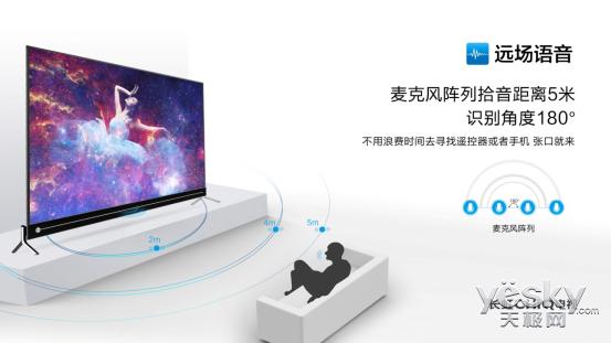 """拥人工智能核心科技 长虹CHiQ Q5K折桂""""消费电子创新产品金奖"""""""