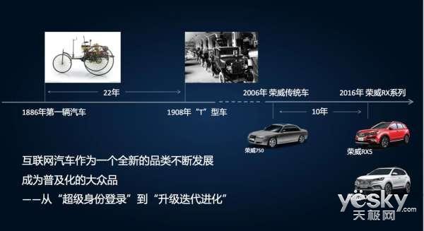 像手机一样做汽车,马云看好的荣威,产品力足够让年轻人买单吗?