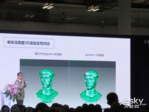 黄源浩:奥比中光3D摄像头精度、功耗可与iPhone X媲美