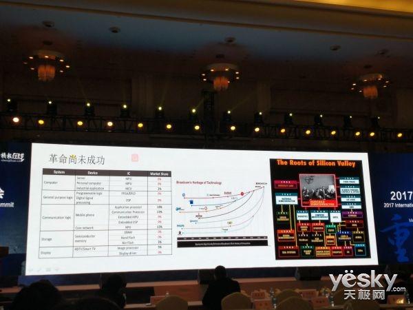 清华大学教授王志华:5G时代显示设备和输入将发生巨大变化