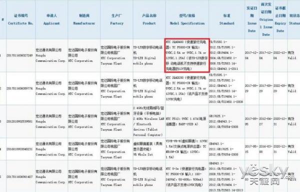 HTC Ocean Harmony现身3C:骁龙652/发布在即