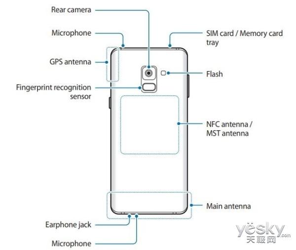 三星Galaxy A8/A8+说明书曝光:前置双摄/18.5:9直屏