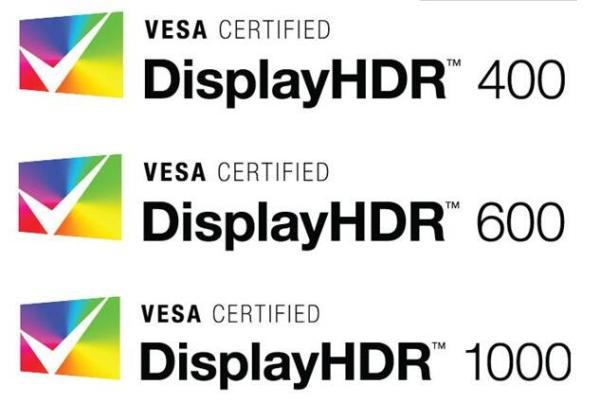 DisplayHDR标准公布:仅限PC显示器/首批产品将亮相CES2018