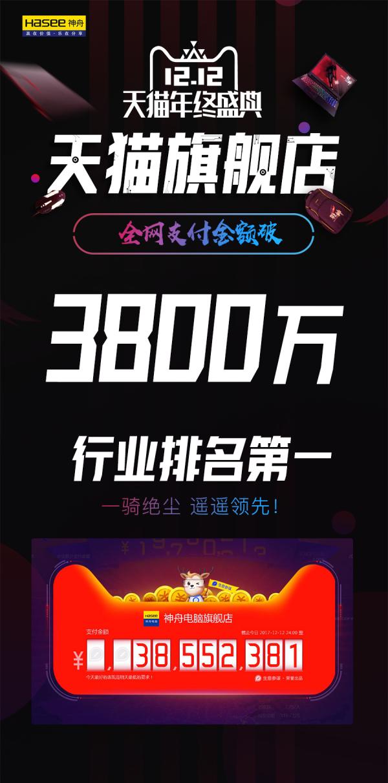 神舟天猫双十二销售额报捷 支付金额破3800万行业排名第一