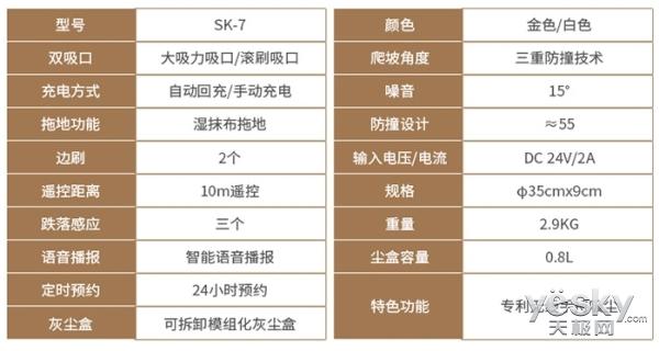 让时间更加宽裕 森德威扫地机器人SK-7评测