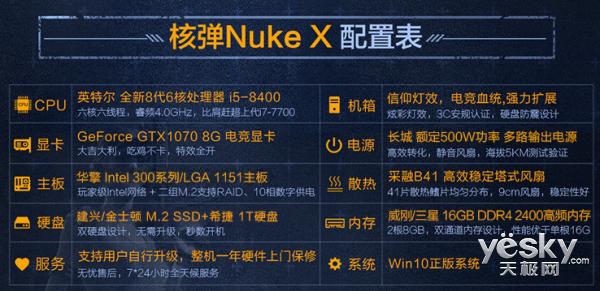 非凡战力带你实力吃鸡 极限矩阵核弹Nuke X购机减1000