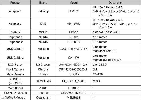 诺基亚9配置完全曝光:5.5英寸LG OLED、骁龙835、后置双摄