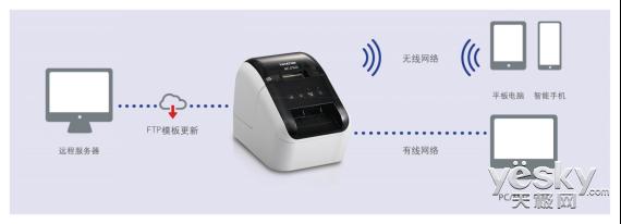 Brother QL-800系列高端标签机全新推出