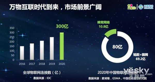 2017 GSMA北京创新论坛 物联网如何让我们的城市更智能!