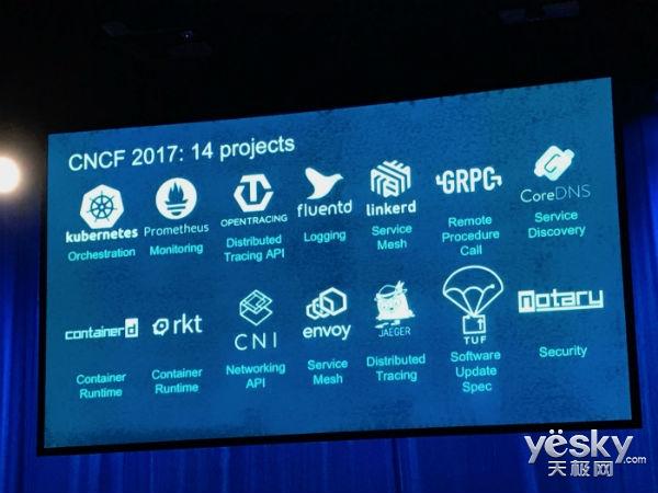 KubeCon+CloudNativeCon 2017大会 Kubernetes生态不断繁荣