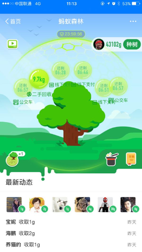 闲鱼信用速卖正式接入蚂蚁森林:卖大家电可获9.7kg绿色能量