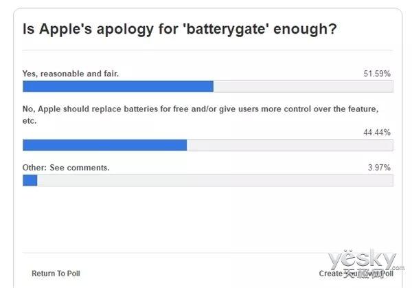 """麻烦不断?iPad也被曝出""""降速门"""" 美国用户集体怒告苹果公司"""
