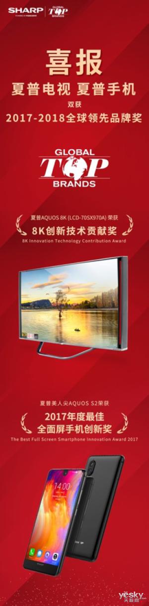 "CES全球领先品牌榜单揭晓:夏普8K电视获""创新技术贡献奖"""