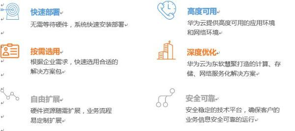 """SaaS领航""""智""""造新模式 东软慧聚携手华为云助力企业数字化转型"""
