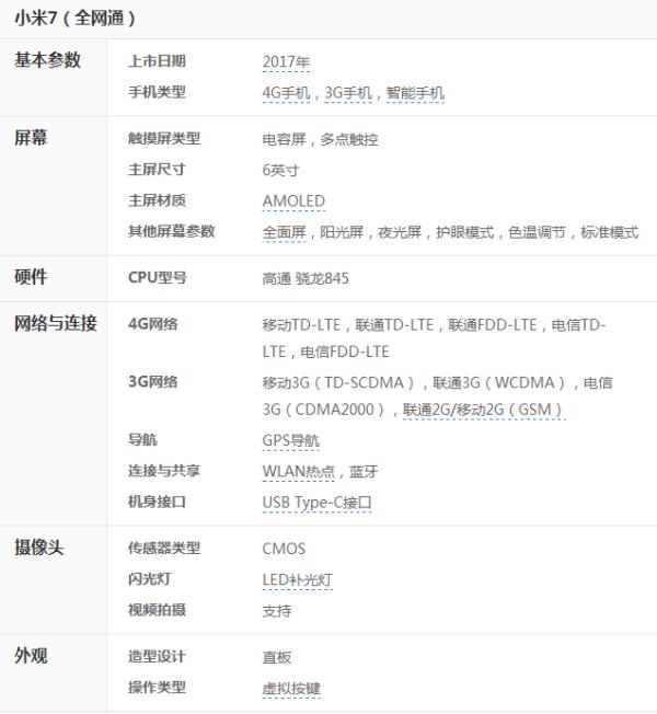 与三星S9抢占骁龙845首发 小米7为何如此自信?